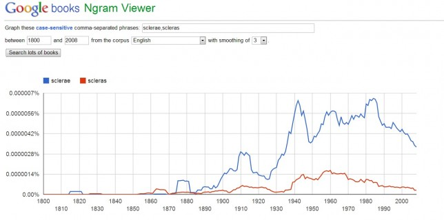 scleras vs. sclerae Ngram